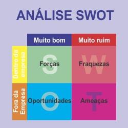 Diferenciação - SWOT